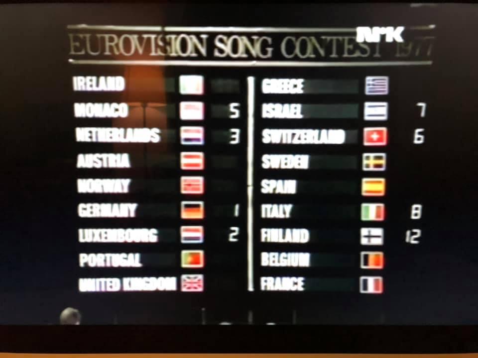 Sjuttiotalets Eurovision